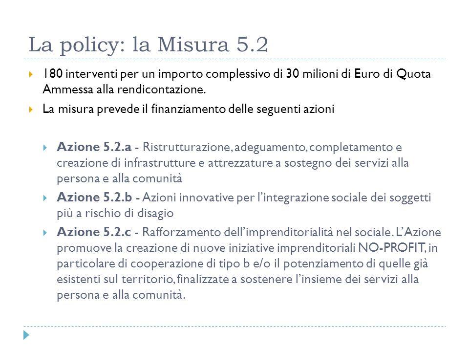 La policy: la Misura 5.2 180 interventi per un importo complessivo di 30 milioni di Euro di Quota Ammessa alla rendicontazione. La misura prevede il f