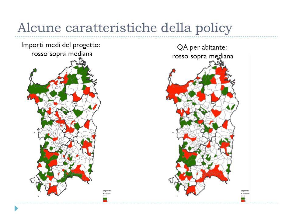 Alcune caratteristiche della policy Importi medi del progetto: rosso sopra mediana QA per abitante: rosso sopra mediana