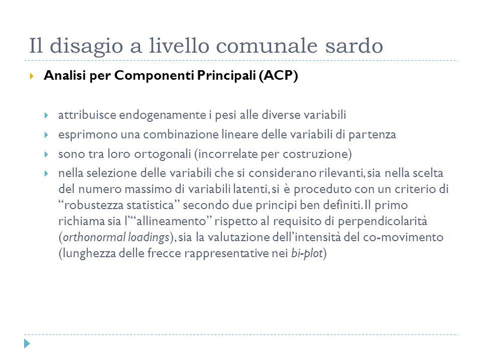 Il disagio a livello comunale sardo Analisi per Componenti Principali (ACP) attribuisce endogenamente i pesi alle diverse variabili esprimono una comb