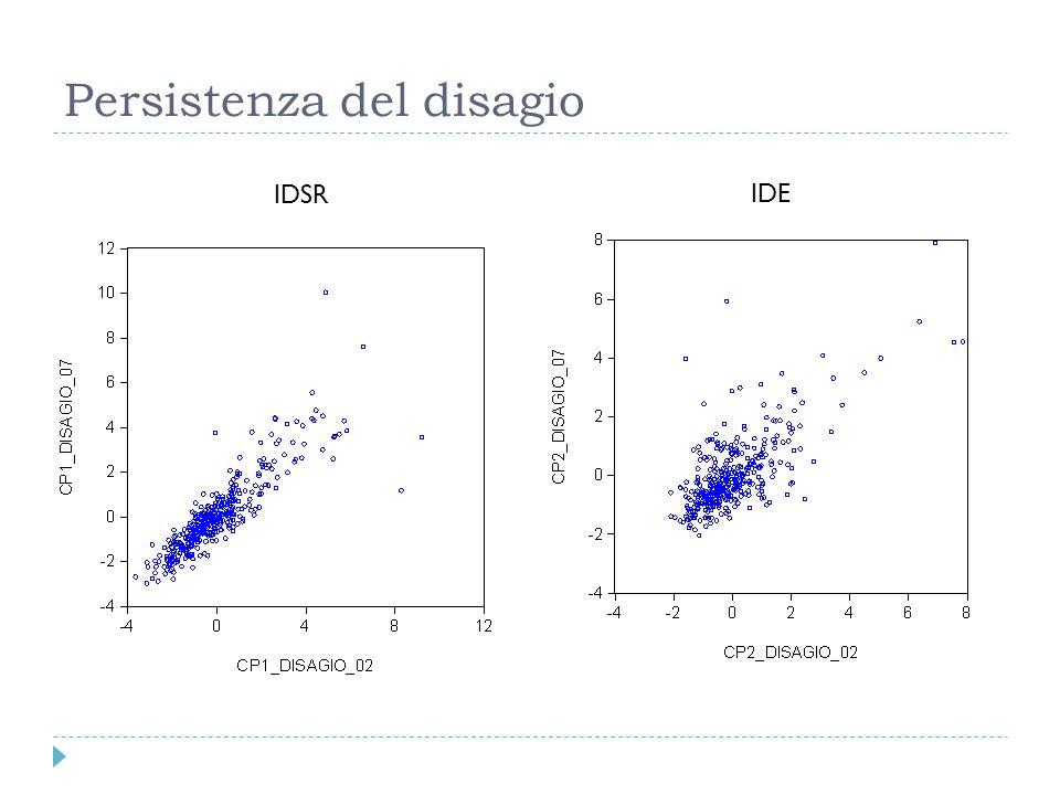 Persistenza del disagio IDSR IDE
