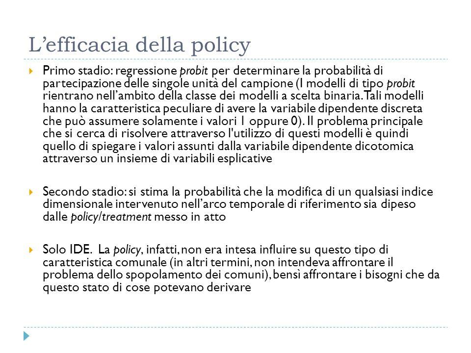 Lefficacia della policy Primo stadio: regressione probit per determinare la probabilità di partecipazione delle singole unità del campione (I modelli
