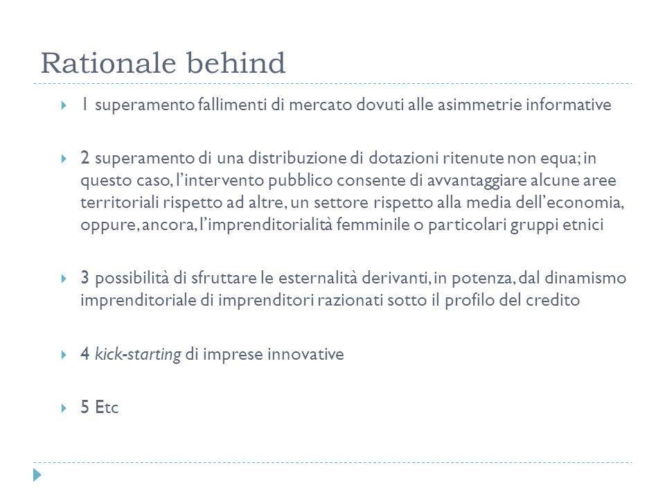 Rationale behind 1 superamento fallimenti di mercato dovuti alle asimmetrie informative 2 superamento di una distribuzione di dotazioni ritenute non e