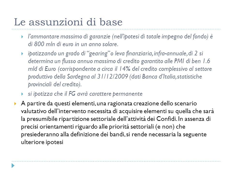 Le assunzioni di base lammontare massimo di garanzie (nellipotesi di totale impegno del fondo) è di 800 mln di euro in un anno solare. ipotizzando un