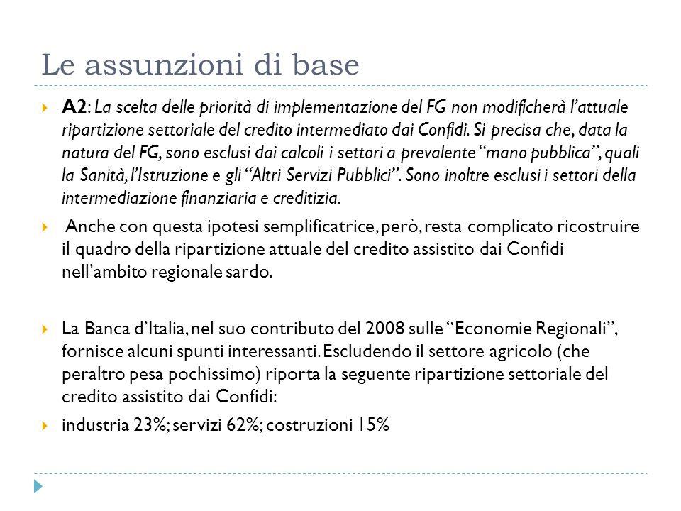 Le assunzioni di base A2: La scelta delle priorità di implementazione del FG non modificherà lattuale ripartizione settoriale del credito intermediato