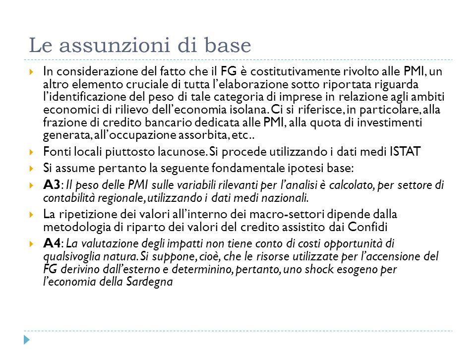 Le assunzioni di base In considerazione del fatto che il FG è costitutivamente rivolto alle PMI, un altro elemento cruciale di tutta lelaborazione sot