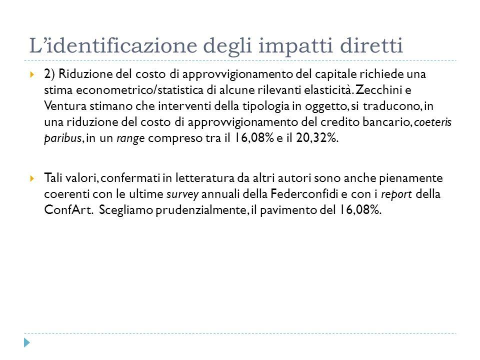Lidentificazione degli impatti diretti 2) Riduzione del costo di approvvigionamento del capitale richiede una stima econometrico/statistica di alcune
