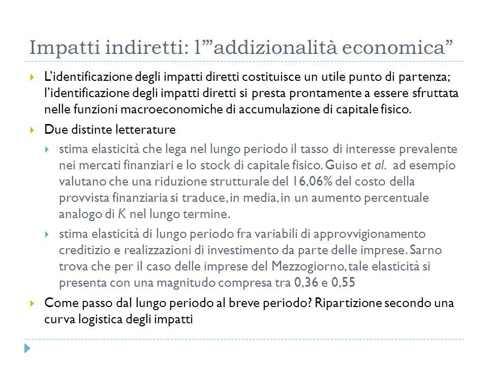 Impatti indiretti: laddizionalità economica Lidentificazione degli impatti diretti costituisce un utile punto di partenza; lidentificazione degli impa