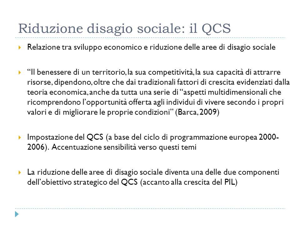 Riduzione disagio sociale: il QCS Relazione tra sviluppo economico e riduzione delle aree di disagio sociale Il benessere di un territorio, la sua com