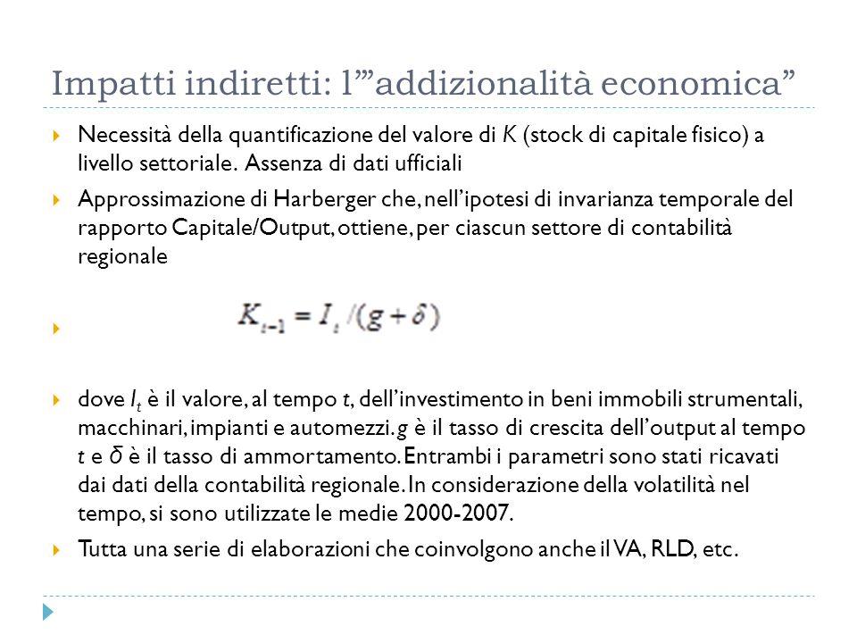 Necessità della quantificazione del valore di K (stock di capitale fisico) a livello settoriale. Assenza di dati ufficiali Approssimazione di Harberge