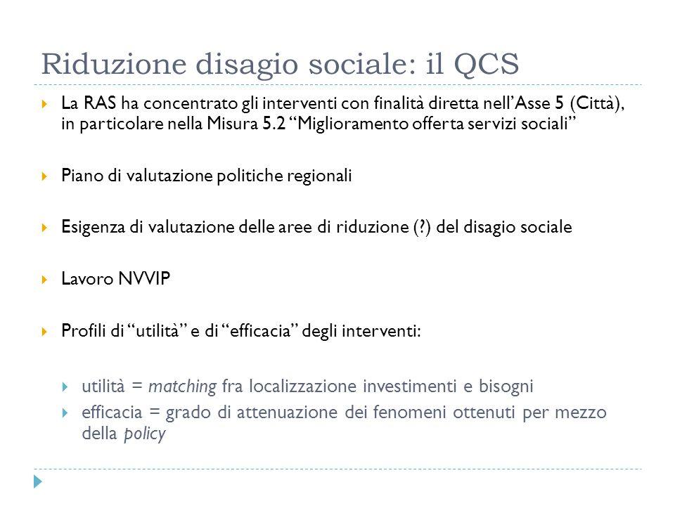 Riduzione disagio sociale: il QCS La RAS ha concentrato gli interventi con finalità diretta nellAsse 5 (Città), in particolare nella Misura 5.2 Miglio