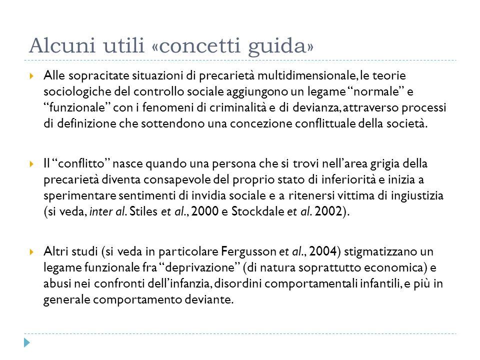 Alcuni utili «concetti guida» Alle sopracitate situazioni di precarietà multidimensionale, le teorie sociologiche del controllo sociale aggiungono un