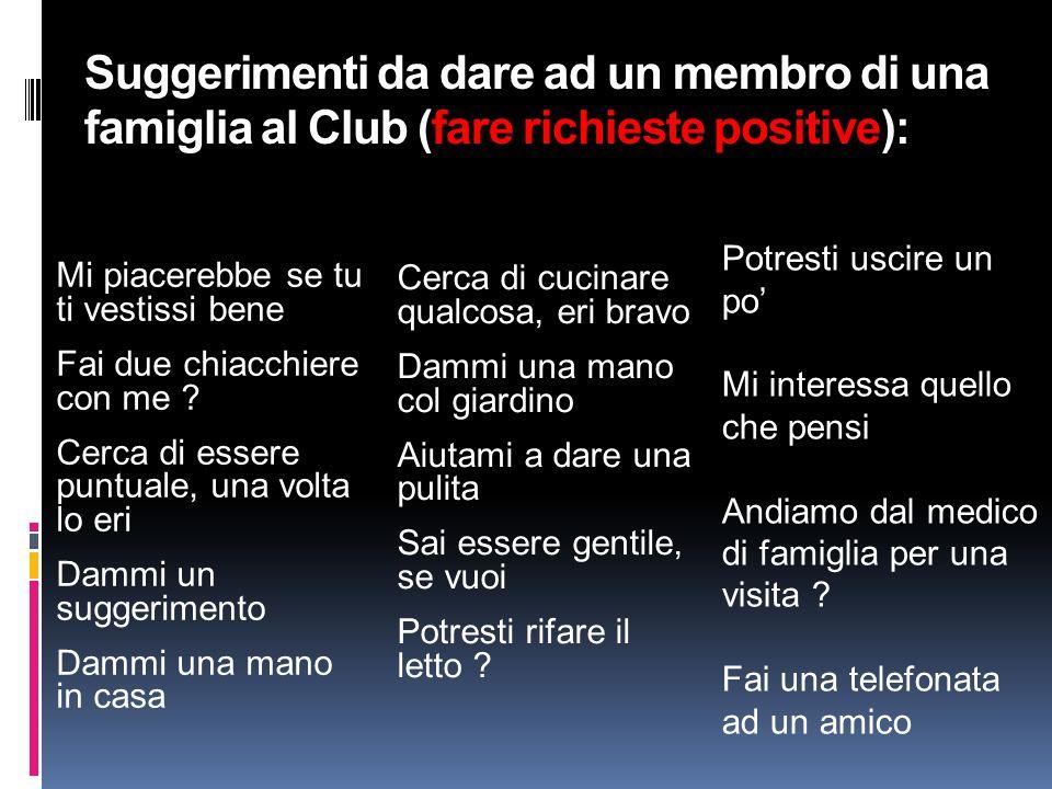 Suggerimenti da dare ad un membro di una famiglia al Club (fare richieste positive): Mi piacerebbe se tu ti vestissi bene Fai due chiacchiere con me .