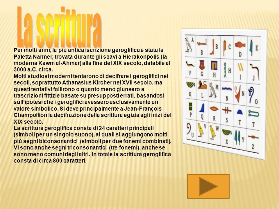 L orientamento dei segni geroglifici può essere in linea od in colonna.