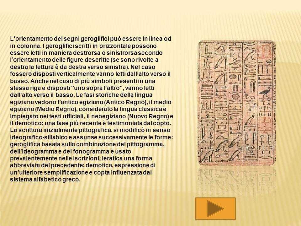 L'orientamento dei segni geroglifici può essere in linea od in colonna. I geroglifici scritti in orizzontale possono essere letti in maniera destrorsa
