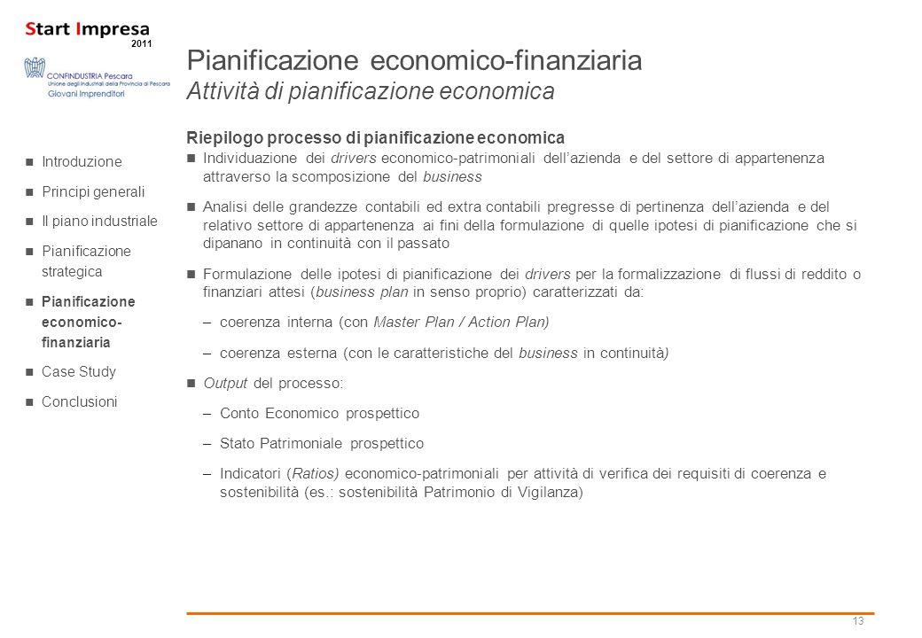 13 2011 Individuazione dei drivers economico-patrimoniali dellazienda e del settore di appartenenza attraverso la scomposizione del business Analisi d