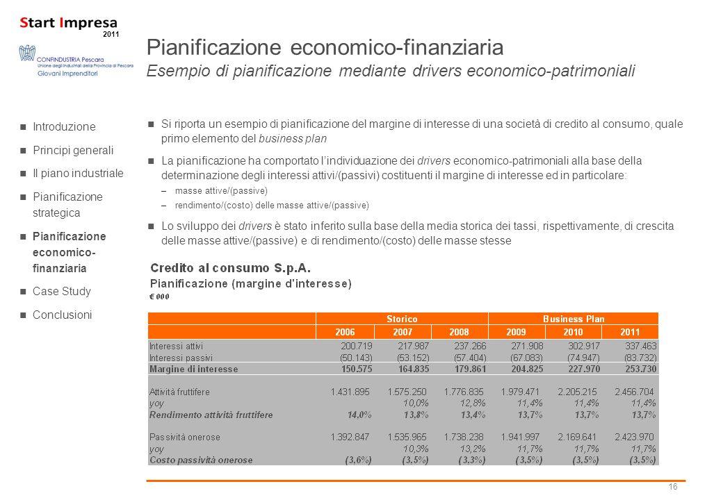 16 2011 Si riporta un esempio di pianificazione del margine di interesse di una società di credito al consumo, quale primo elemento del business plan