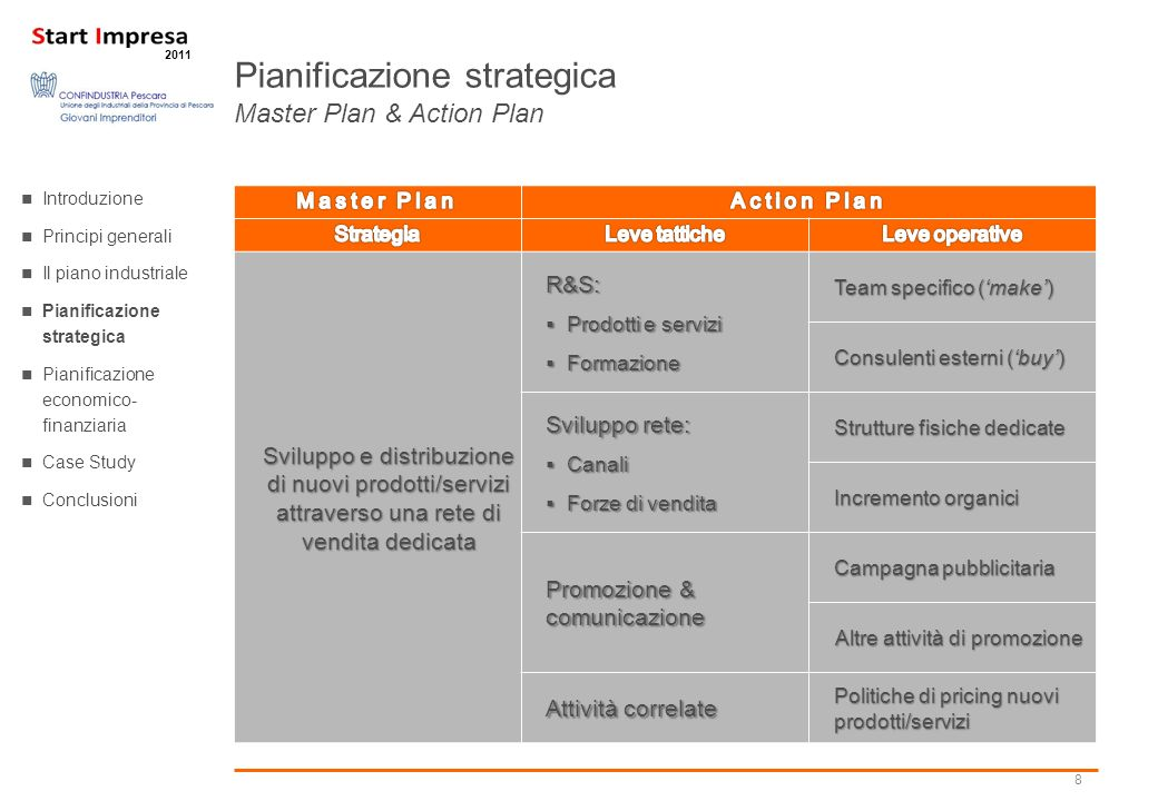 8 2011 Pianificazione strategica Master Plan & Action Plan Sviluppo e distribuzione di nuovi prodotti/servizi attraverso una rete di vendita dedicata