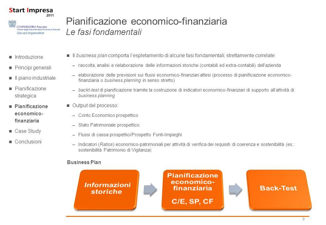 20 2011 Case Study (business bancario) Business Plan – Conto Economico prospettico Introduzione Principi generali Il piano industriale Pianificazione strategica Pianificazione economico- finanziaria Case Study Conclusioni