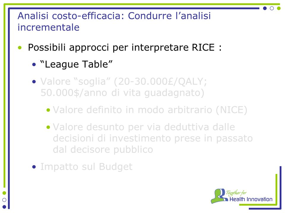 Analisi costo-efficacia: Condurre lanalisi incrementale Possibili approcci per interpretare RICE : League Table Valore soglia (20-30.000£/QALY; 50.000