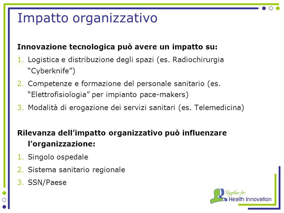 Impatto organizzativo Innovazione tecnologica può avere un impatto su: 1.Logistica e distribuzione degli spazi (es.