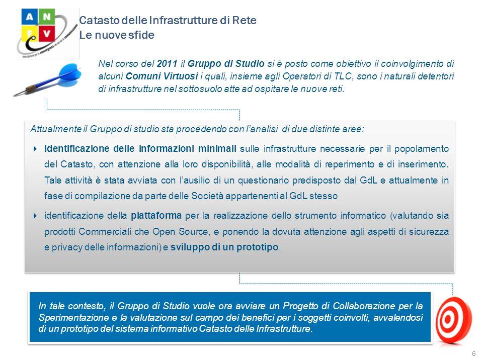 5 Catasto delle Infrastrutture di Rete Download documento R ETI DI ACCESSO DI NUOVA GENERAZIONE (NGAN) I NTERVENTI PER UNO SVILUPPO SOSTENIBILE : C ATASTO DELLE I NFRASTRUTTURE E C RITERI T ECNOLOGICI R EALIZZATIVI E possibile effettuare il download del documento integrale dal sito dellAssociazione nella sezione relativa ai Progetti ANFoV, allindirizzo: http://www.anfov.it/s_leNostreAttivita/progetti.html