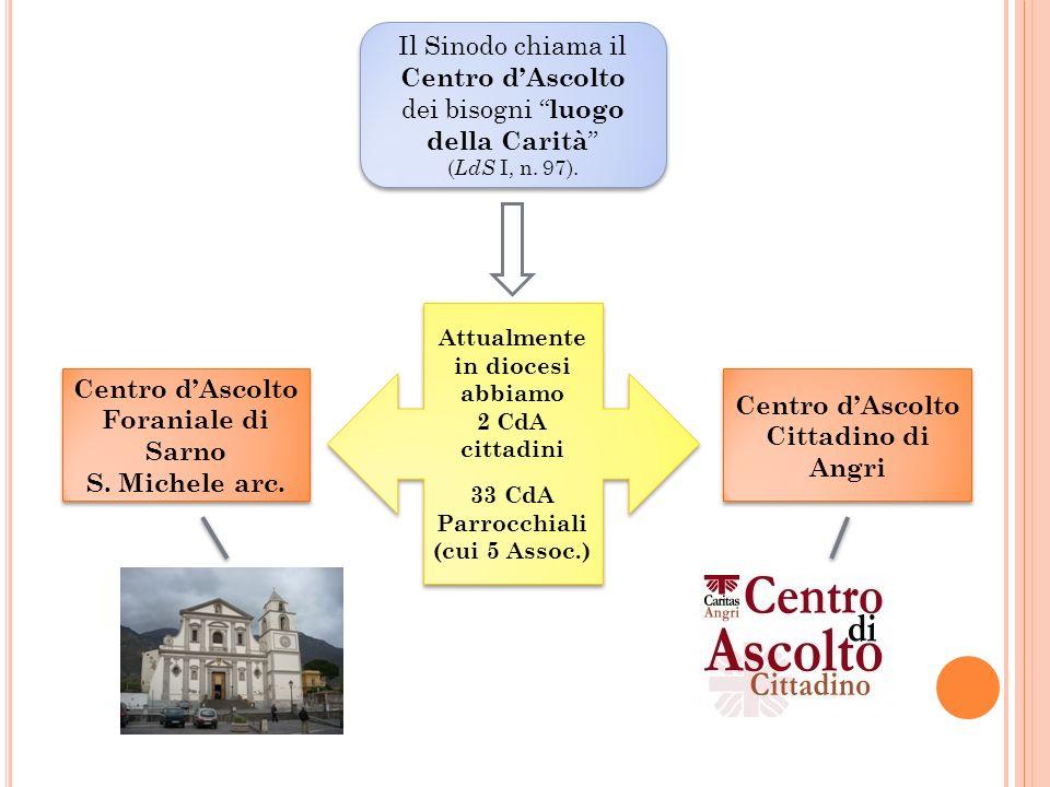 Il Sinodo chiama il Centro dAscolto dei bisogni luogo della Carità ( LdS I, n. 97). Il Sinodo chiama il Centro dAscolto dei bisogni luogo della Carità