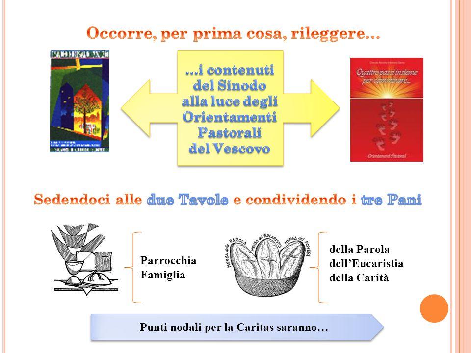 Parrocchia Famiglia della Parola dellEucaristia della Carità Punti nodali per la Caritas saranno…