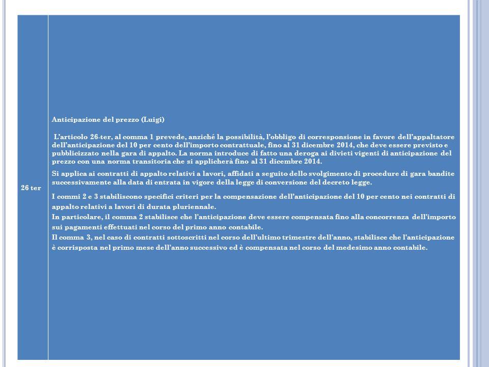 26 ter Anticipazione del prezzo (Luigi) Larticolo 26-ter, al comma 1 prevede, anziché la possibilità, lobbligo di corresponsione in favore dellappalta