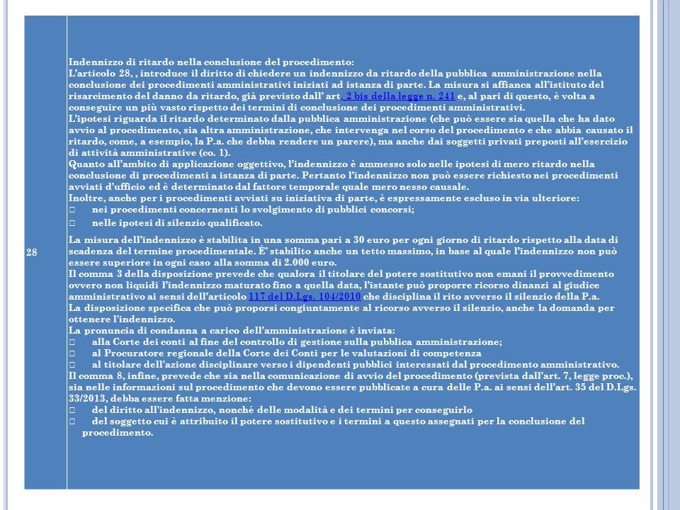 28 Indennizzo di ritardo nella conclusione del procedimento: Larticolo 28,, introduce il diritto di chiedere un indennizzo da ritardo della pubblica a