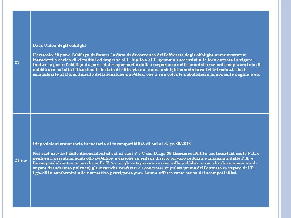 29 Data Unica degli obblighi Larticolo 29 pone lobbligo di fissare la data di decorrenza dellefficacia degli obblighi amministrativi introdotti a cari