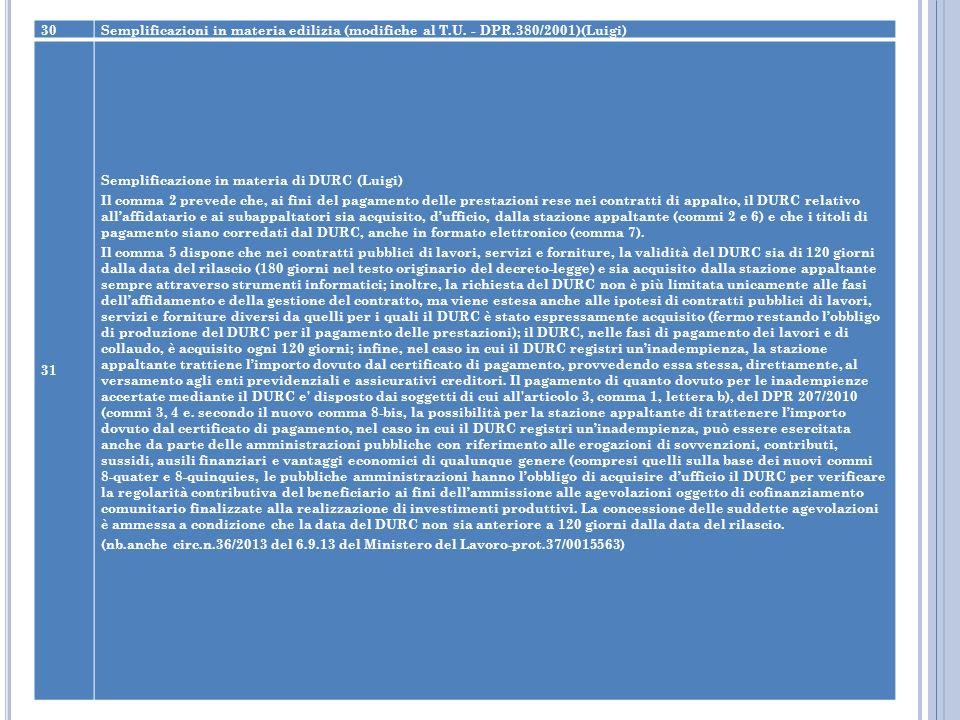 30Semplificazioni in materia edilizia (modifiche al T.U. - DPR.380/2001)(Luigi) 31 Semplificazione in materia di DURC (Luigi) Il comma 2 prevede che,