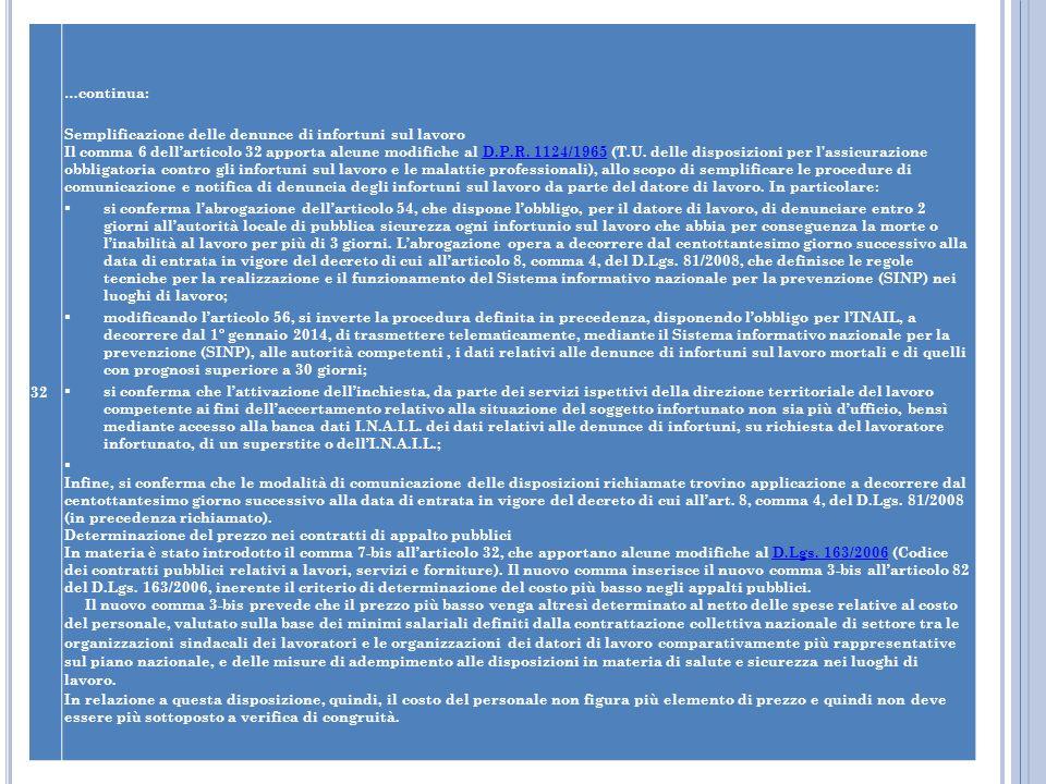 32 …continua: Semplificazione delle denunce di infortuni sul lavoro Il comma 6 dellarticolo 32 apporta alcune modifiche al D.P.R. 1124/1965 (T.U. dell