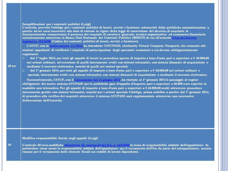 49 ter Semplificazioni per i contratti pubblici (Luigi) Larticolo, prevede lobbligo per i contratti pubblici di lavori, servizi e forniture sottoscrit