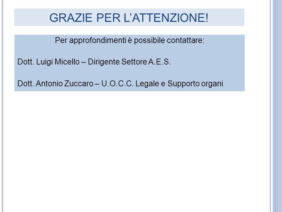 GRAZIE PER LATTENZIONE! Per approfondimenti è possibile contattare: Dott. Luigi Micello – Dirigente Settore A.E.S. Dott. Antonio Zuccaro – U.O.C.C. Le