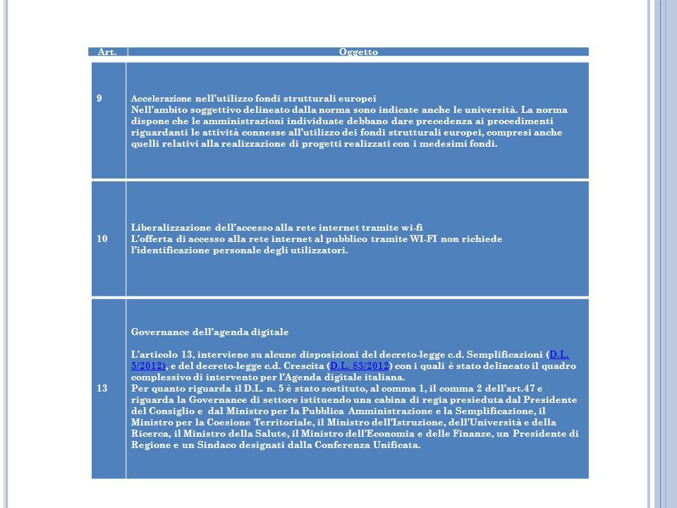 9 Accelerazione nellutilizzo fondi strutturali europei Nellambito soggettivo delineato dalla norma sono indicate anche le università. La norma dispone