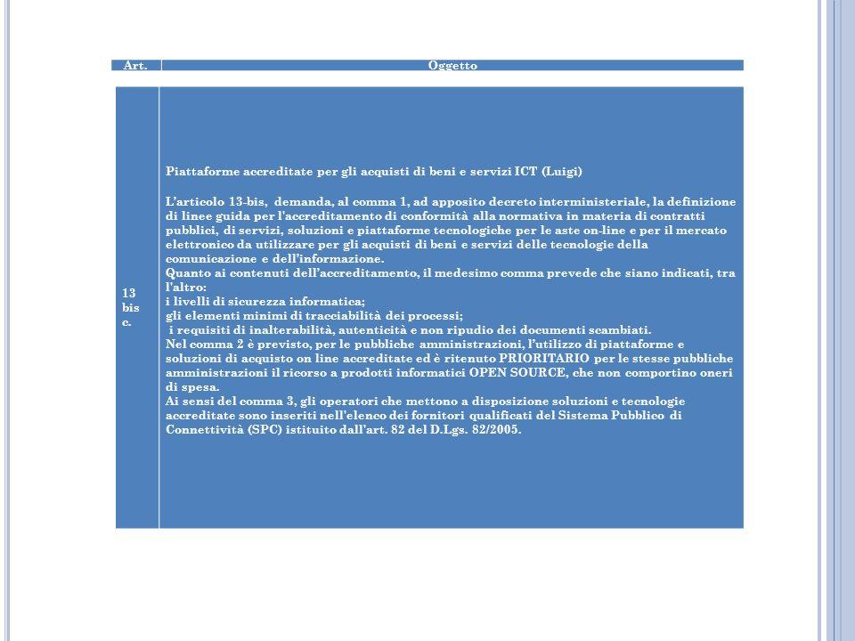 Art.Oggetto 13 bis c. Piattaforme accreditate per gli acquisti di beni e servizi ICT (Luigi) Larticolo 13-bis, demanda, al comma 1, ad apposito decret