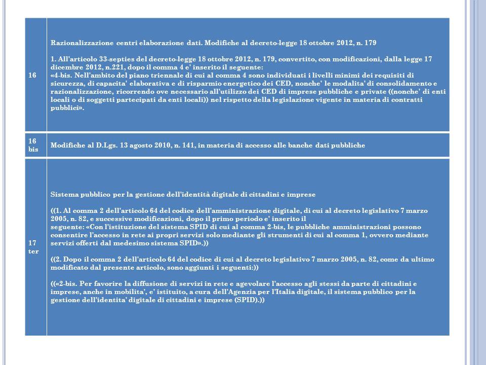 16 Razionalizzazione centri elaborazione dati. Modifiche al decreto-legge 18 ottobre 2012, n. 179 1. All'articolo 33-septies del decreto-legge 18 otto