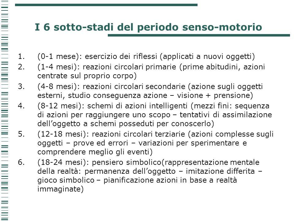 I 6 sotto-stadi del periodo senso-motorio 1.(0-1 mese): esercizio dei riflessi (applicati a nuovi oggetti) 2.(1-4 mesi): reazioni circolari primarie (
