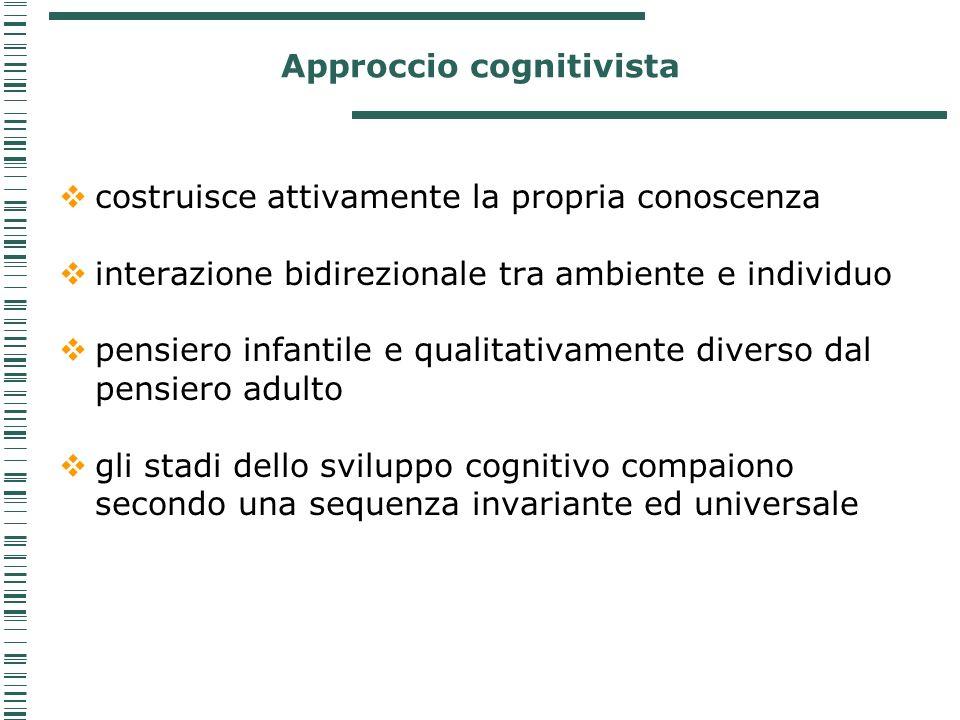 Approccio cognitivista costruisce attivamente la propria conoscenza interazione bidirezionale tra ambiente e individuo pensiero infantile e qualitativ