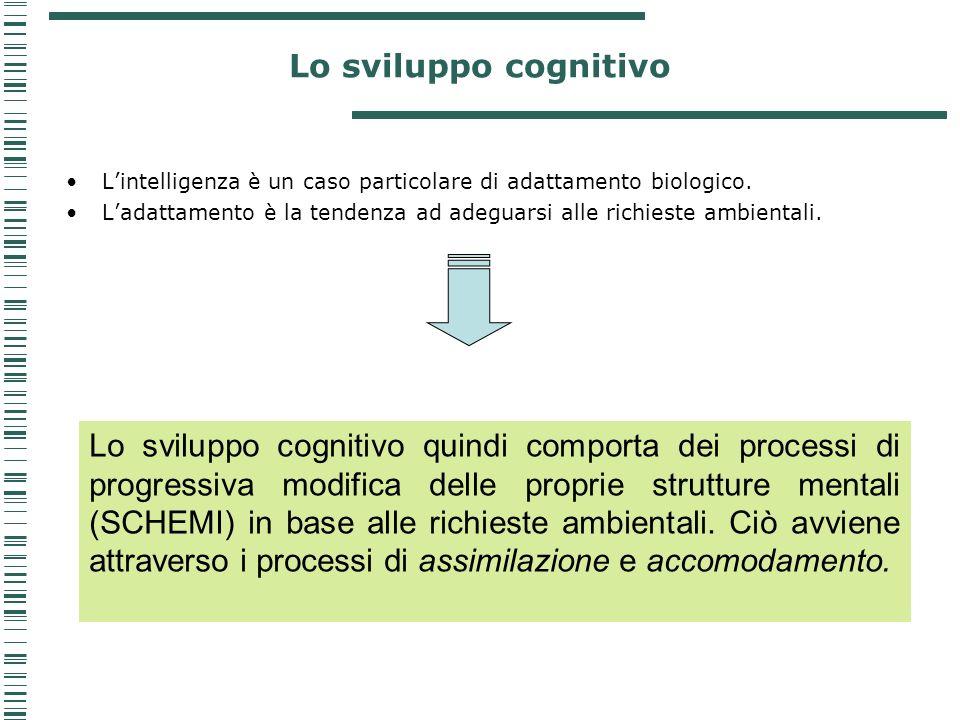 Lo sviluppo cognitivo Lintelligenza è un caso particolare di adattamento biologico. Ladattamento è la tendenza ad adeguarsi alle richieste ambientali.