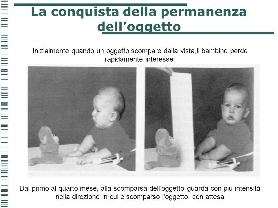 La conquista della permanenza delloggetto Inizialmente quando un oggetto scompare dalla vista,il bambino perde rapidamente interesse. Dal primo al qua