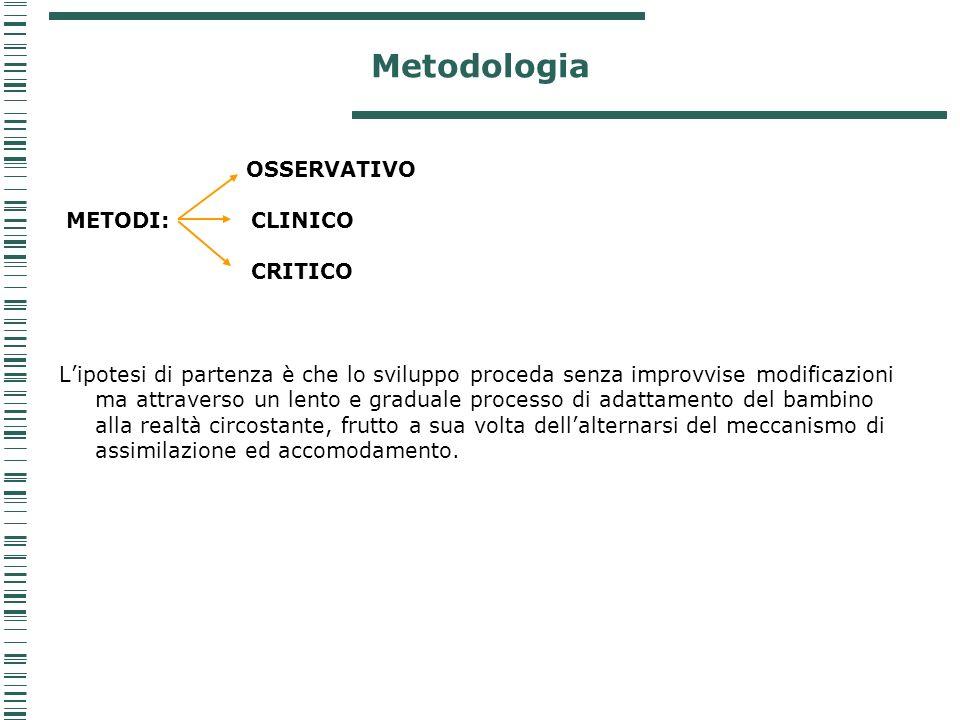 Metodologia OSSERVATIVO METODI: CLINICO CRITICO Lipotesi di partenza è che lo sviluppo proceda senza improvvise modificazioni ma attraverso un lento e