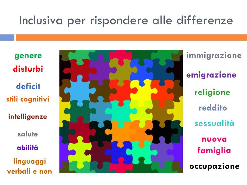 Inclusiva per rispondere alle differenze deficit disturbi genere reddito stili cognitivi intelligenze salute immigrazione emigrazione nuova famiglia s
