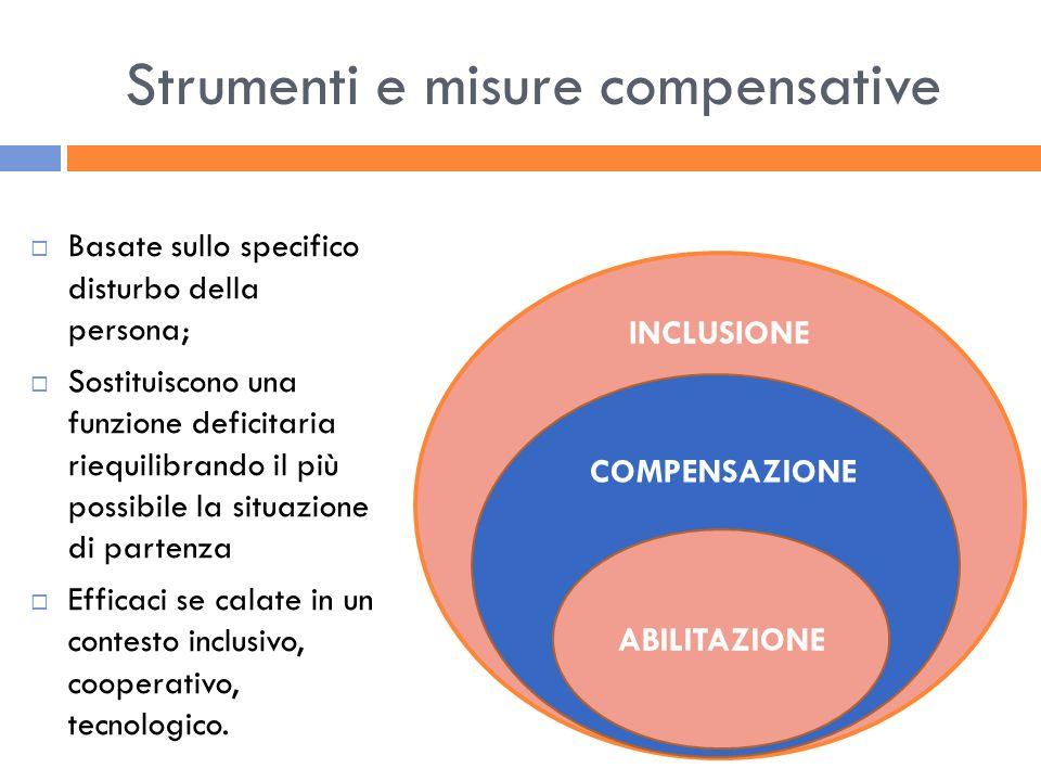 Strumenti e misure compensative INCLUSIONE COMPENSAZIONE ABILITAZIONE Basate sullo specifico disturbo della persona; Sostituiscono una funzione defici
