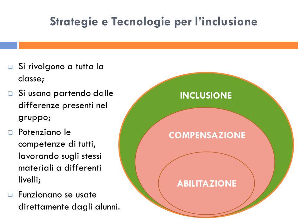 INCLUSIONE COMPENSAZIONE Strategie e Tecnologie per linclusione ABILITAZIONE Si rivolgono a tutta la classe; Si usano partendo dalle differenze presen