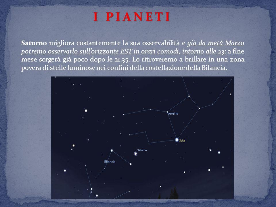 IL CIELO : eventi 13 Marzo - una sottilissima falce lunare sovrasta la cometa C/2011 L4 PanSTARRS.