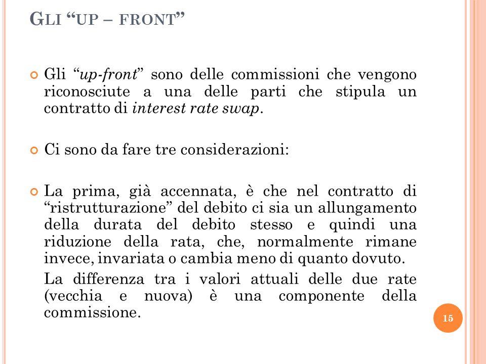 Gli up-front sono delle commissioni che vengono riconosciute a una delle parti che stipula un contratto di interest rate swap. Ci sono da fare tre con