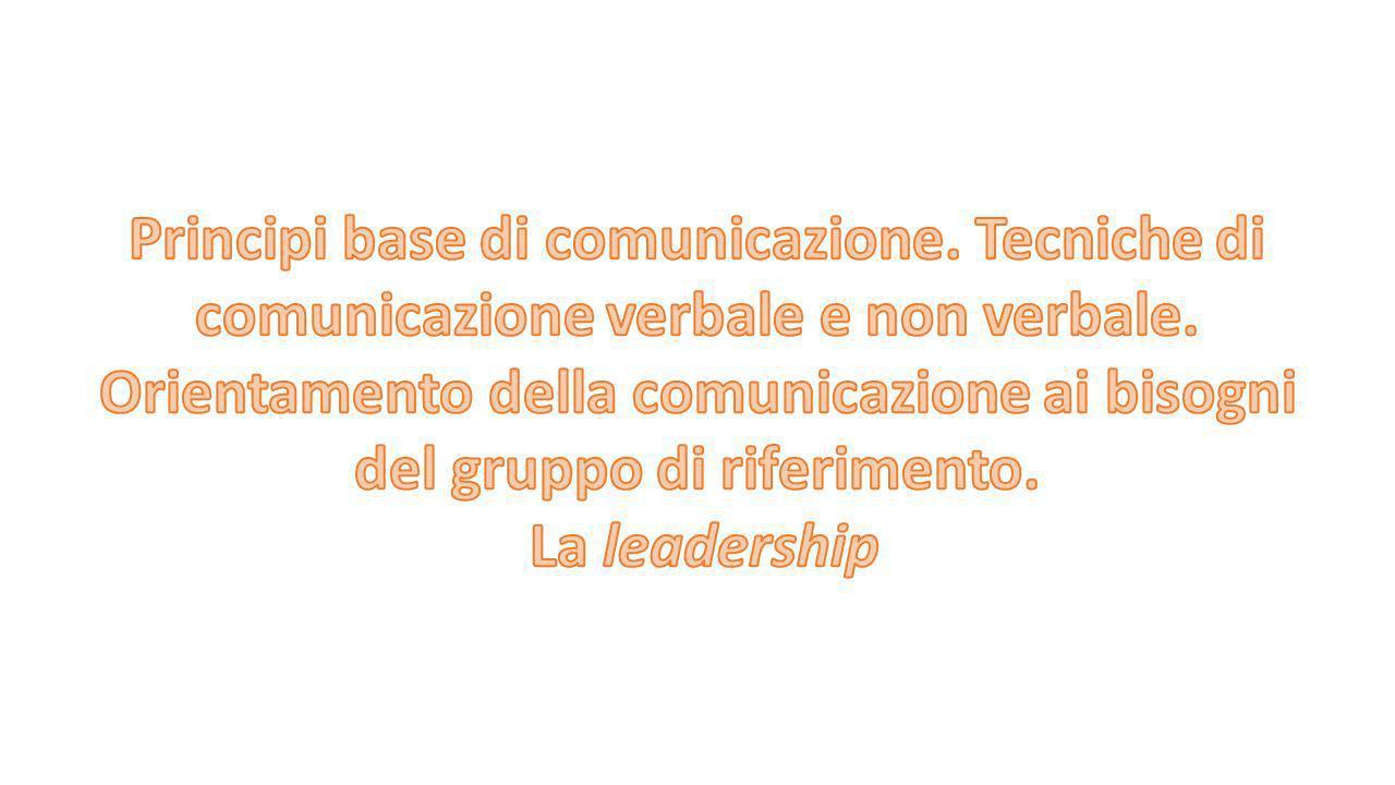 Lascolto attivo richiede: 1.Un uso congruo e efficace della comunicazione verbale e non verbale 2.