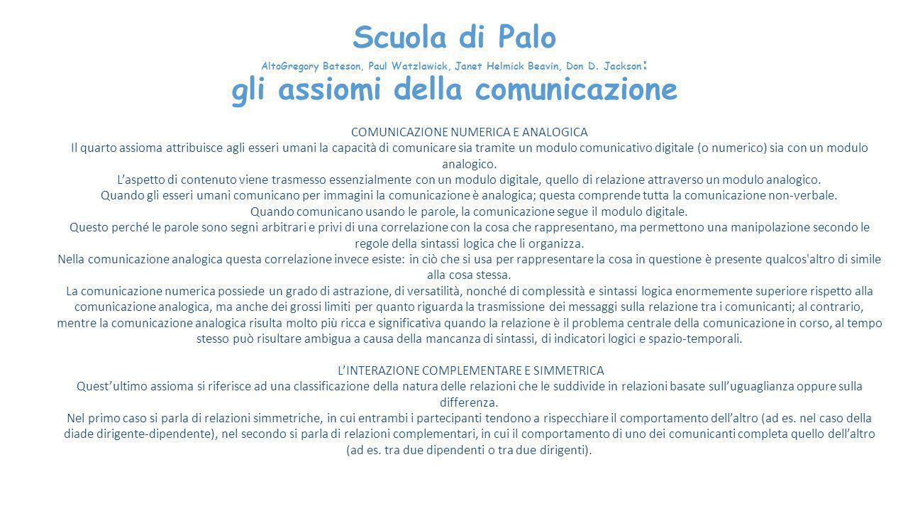 Scuola di Palo AltoGregory Bateson, Paul Watzlawick, Janet Helmick Beavin, Don D. Jackson : gli assiomi della comunicazione NON SI PUO NON COMUNICARE.