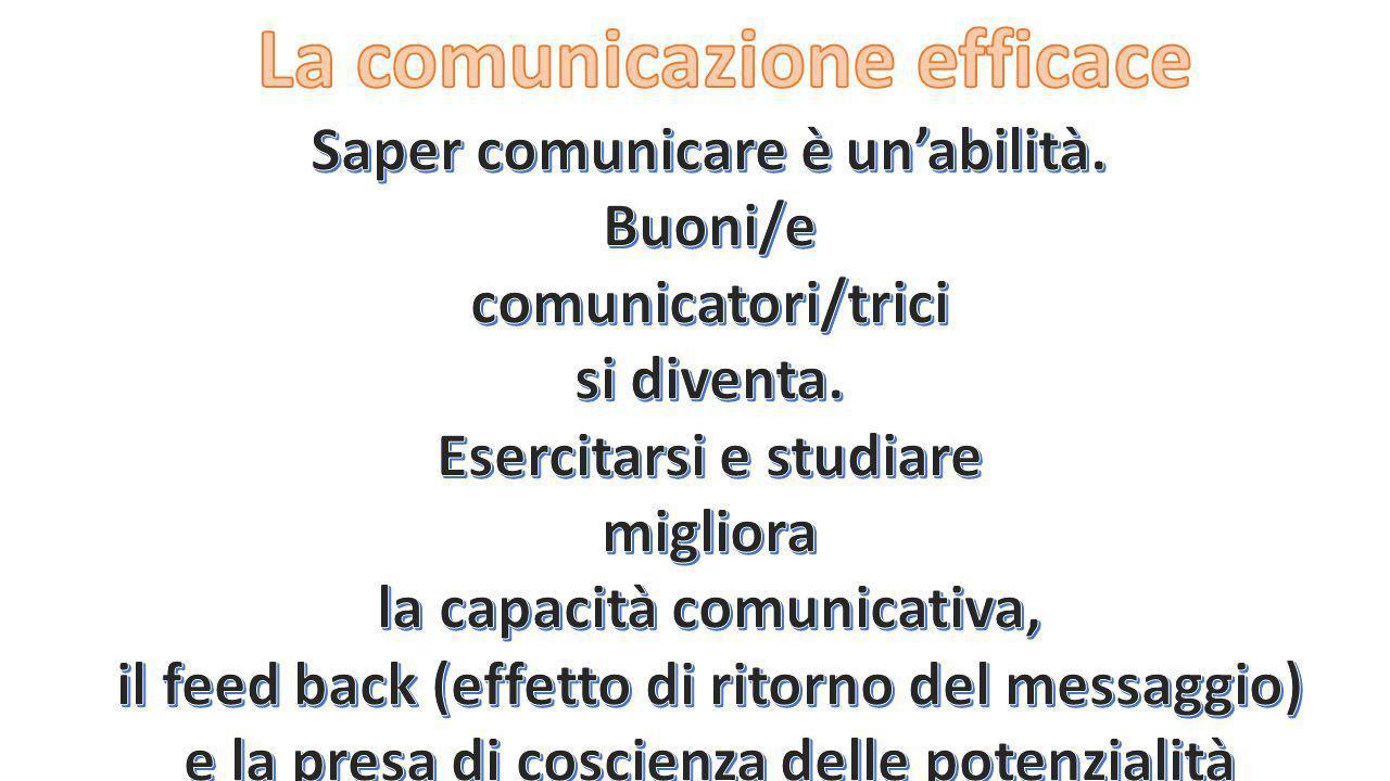 COMUNICAZIONE NUMERICA E ANALOGICA Il quarto assioma attribuisce agli esseri umani la capacità di comunicare sia tramite un modulo comunicativo digita